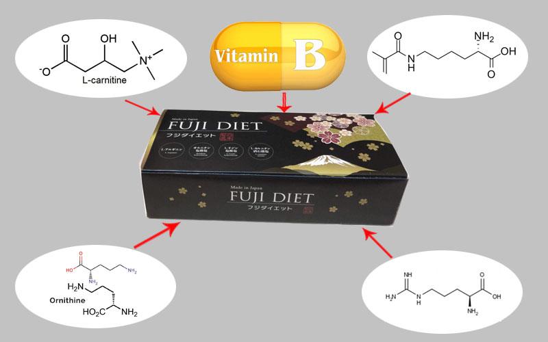 Thành phần viên giảm cân Fuji Diet