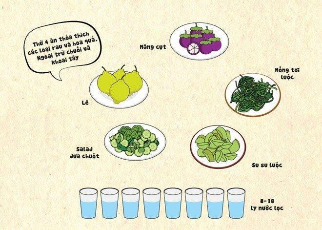 Thưc đơn giảm cân với rau quả