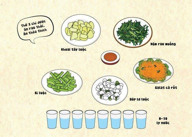 Thực đơn ăn kiêng giảm cân hàng ngày