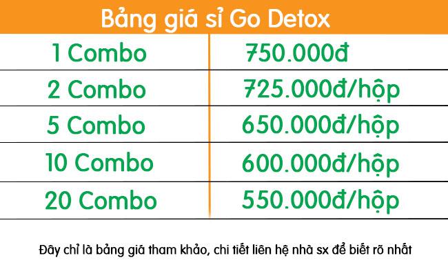 Bảng giá sỉ Go Detox mới nhất